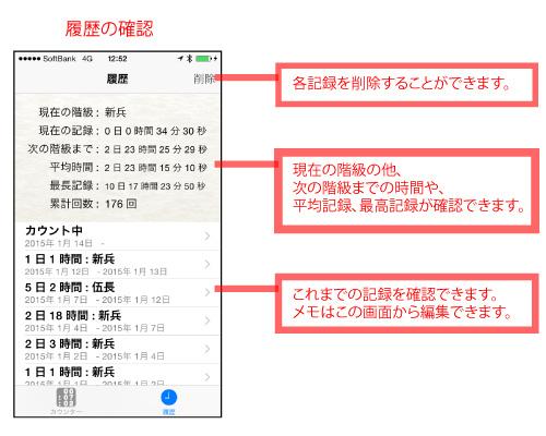 オナ禁タイマー オナ禁カウンター アプリ 履歴
